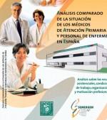 Análisis sobre los recursos asistenciales, condiciones de trabajo, organización y motivación profesional